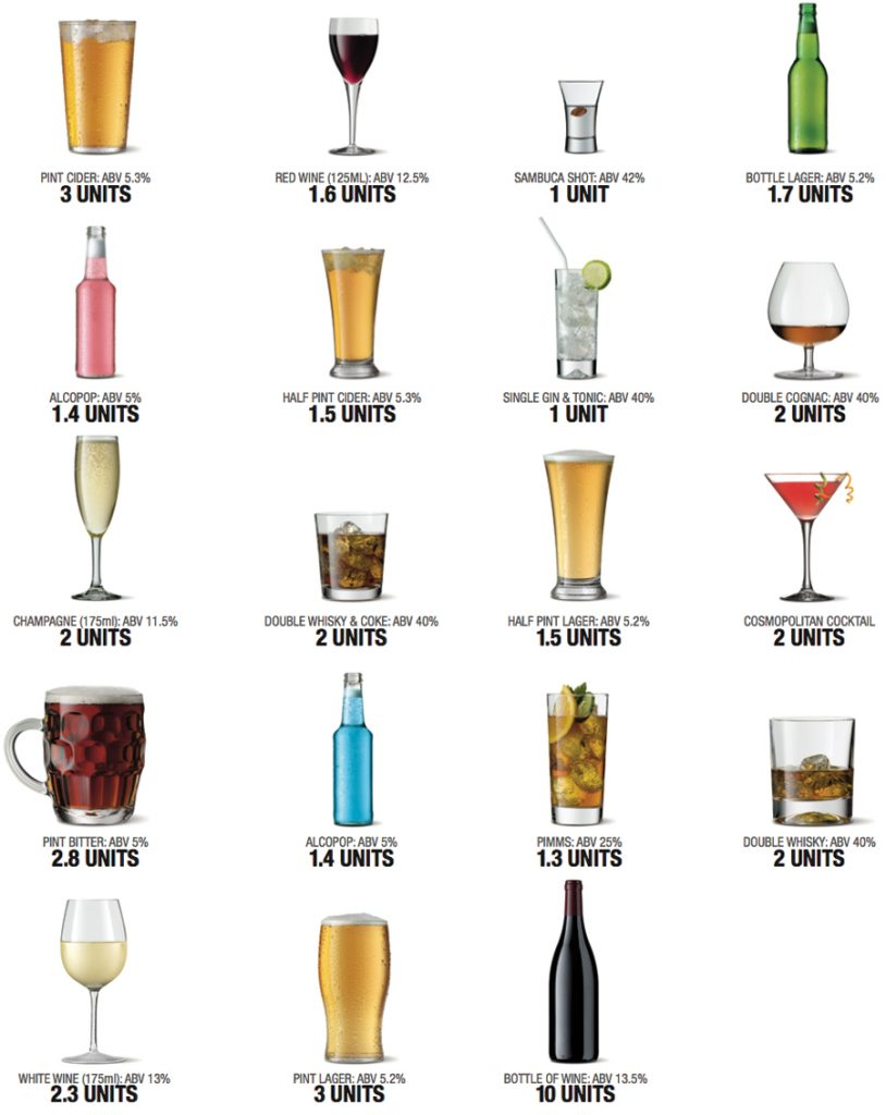 alcohol units image