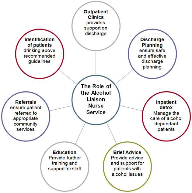 image describing the role of the service.