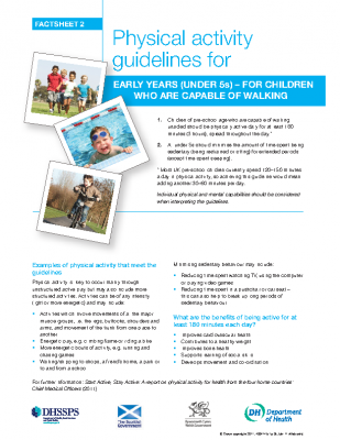 Factsheet-2_-Physical-Activity-Guidelines-for-Early-Years