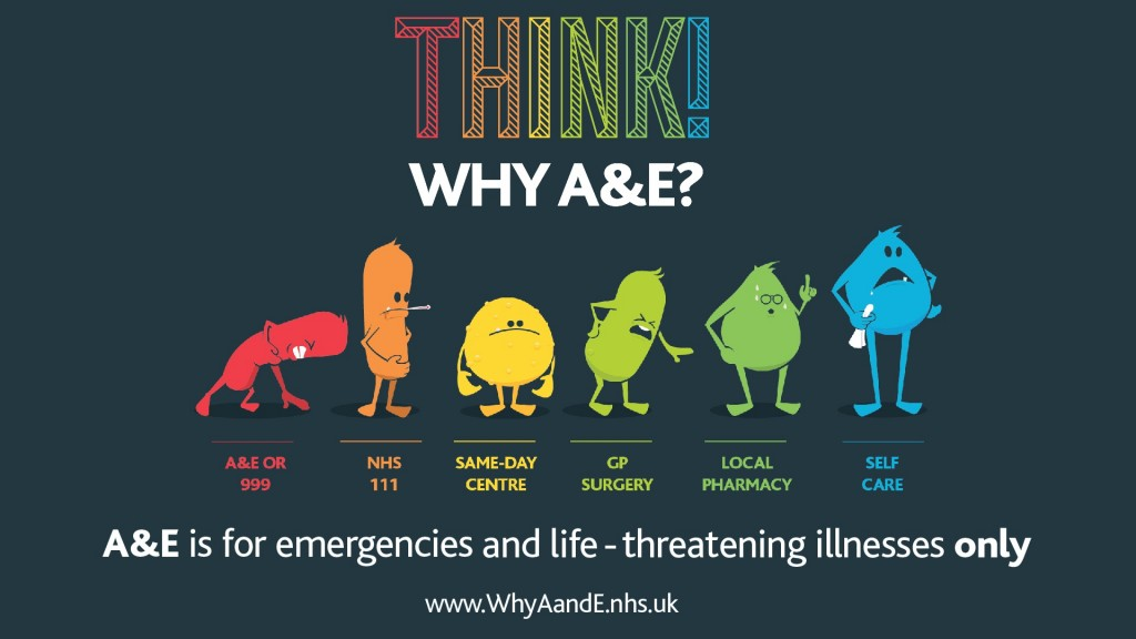 Think! Why A&E?