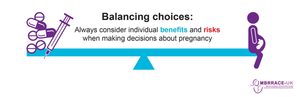 Balancing coices - consider benefits and risks when making decisions about pregnancy